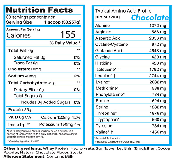 HydroWhey100ChocolateSupplementsFacts