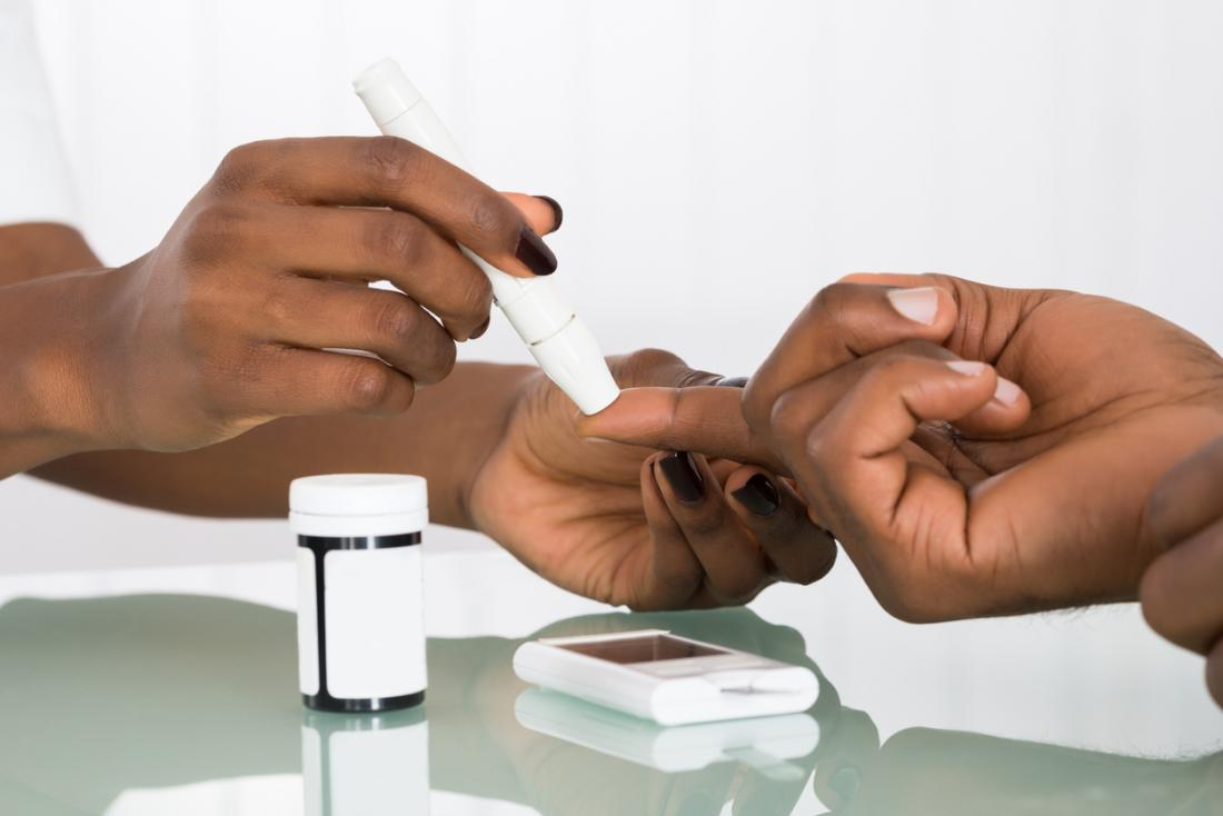 Signs Of Uncontrolled Diabetes-min
